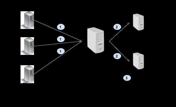 grpc-go基于etcd实现服务发现机制
